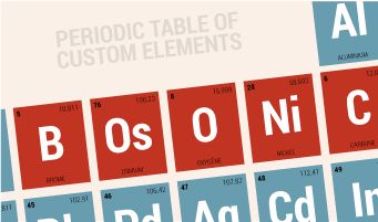 Fake periodic table of elements